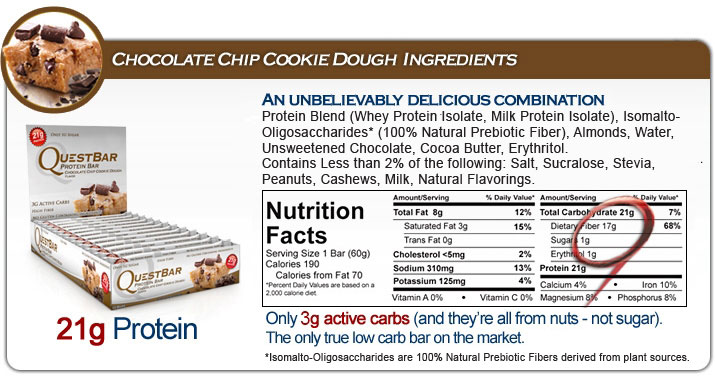 Insulin load – calculating carbs from a Quest Nutrition protein bar.