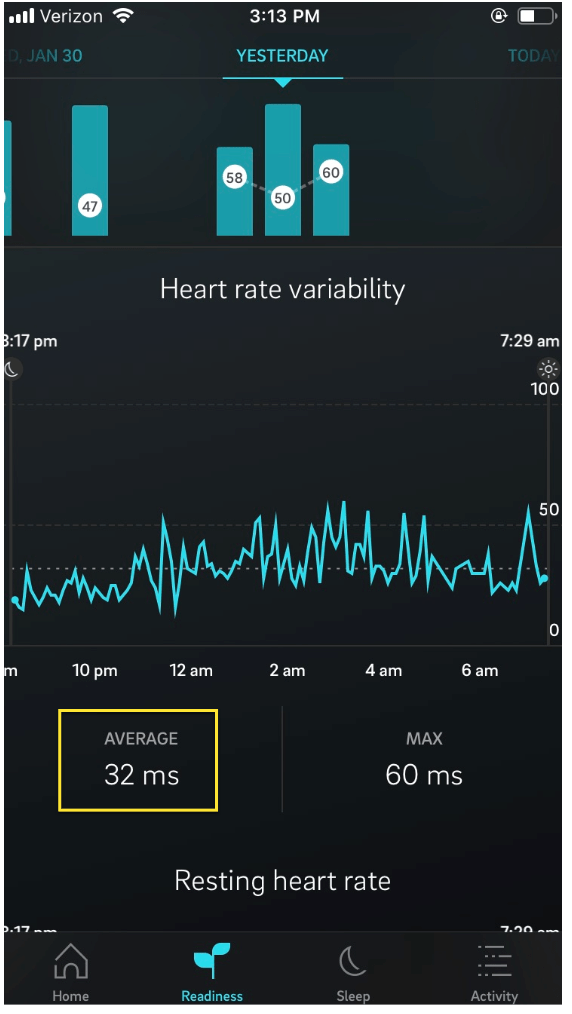 Oura HRV Coefficient of Variance (CV)